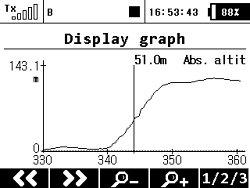 jeti-ds-10608-a2